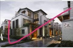 (楚雄市)滇中大商汇住宅区5室2厅3卫131m²毛坯房